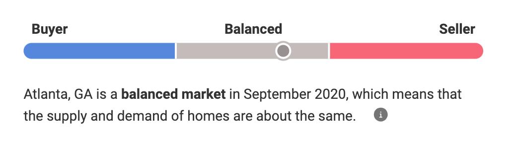 Atlanta Balanced Market