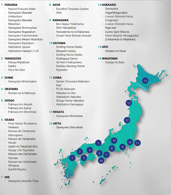 Parkway Life REIT Portfolio Diversification - Japan